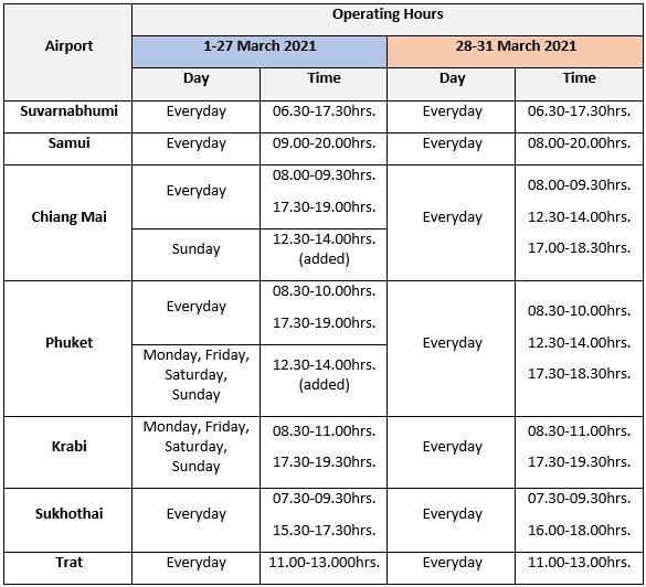 Bangkok Airways - Lounge Opening Times