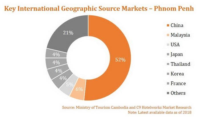 Source Markets