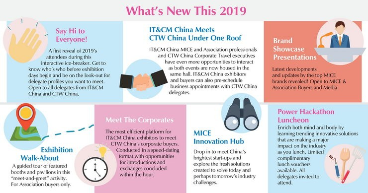 New highlights for IT&CM China and CTW China 2019 to enhance