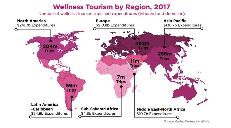 Trends in Wellness Tourism 2019 | Traveldailynews Asia