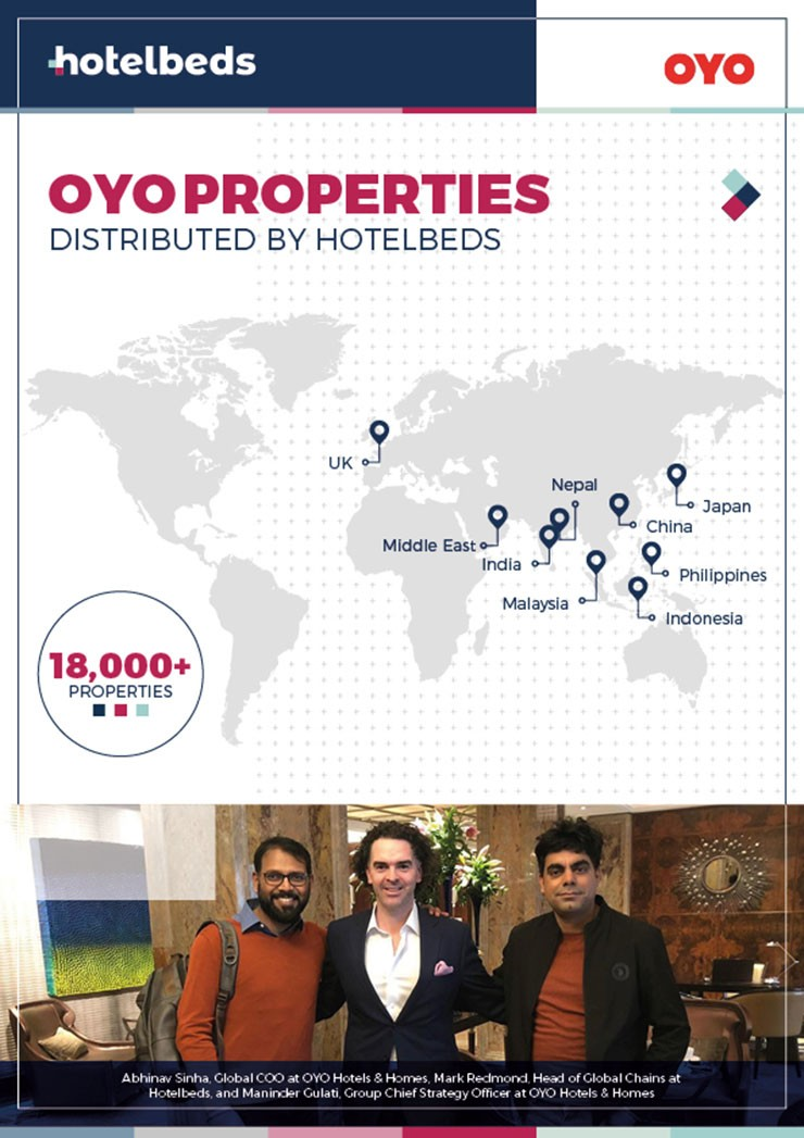 Hotelbeds and OYO Hotels & Homes form strategic distribution