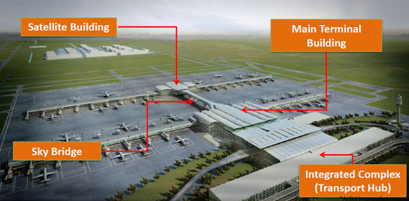 Klia Management Reaffirms The New Low Cost Terminal Will